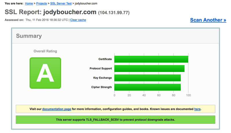 HTTPS success!!! SSL Labs test report for jodyboucher.com